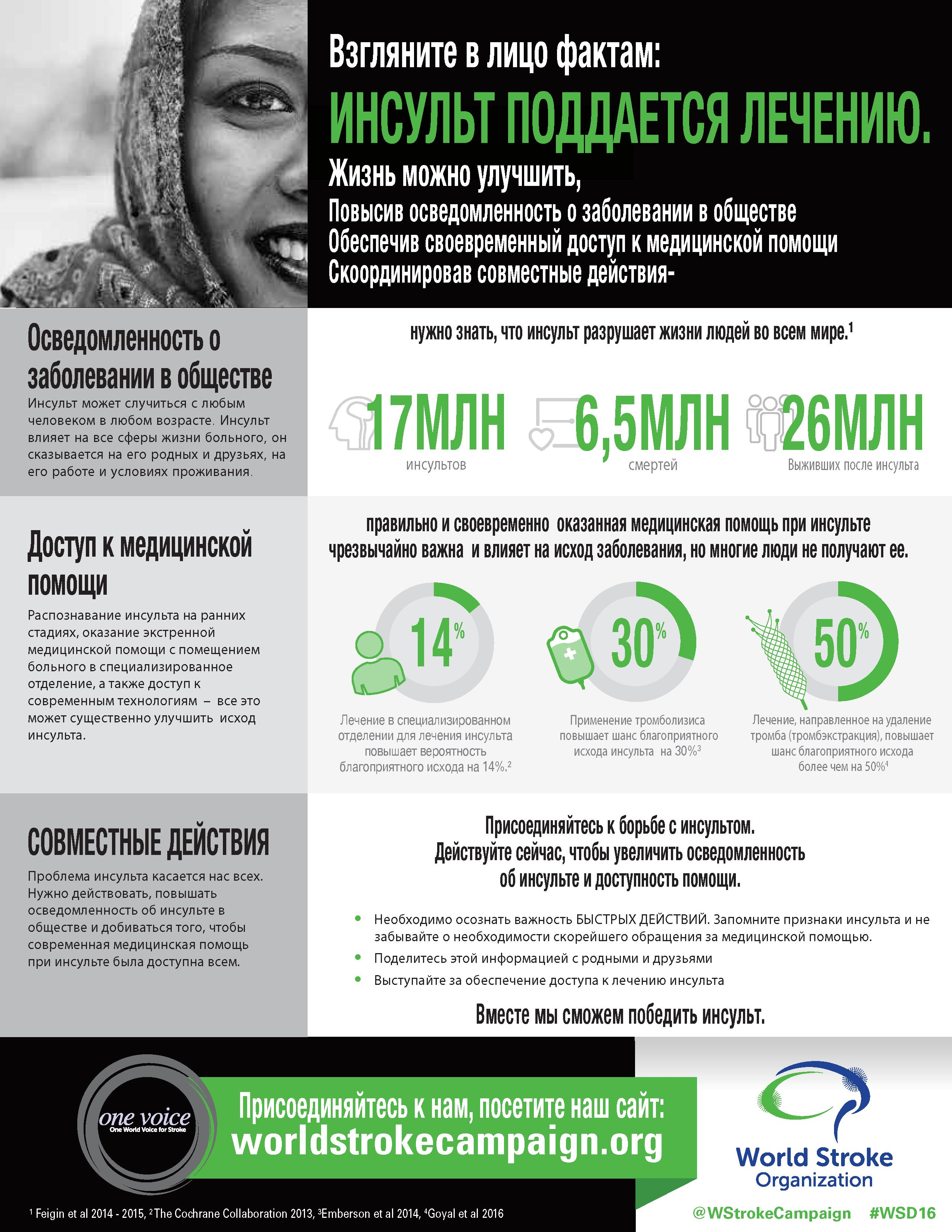 russian-infographic-wso-wsd-2016