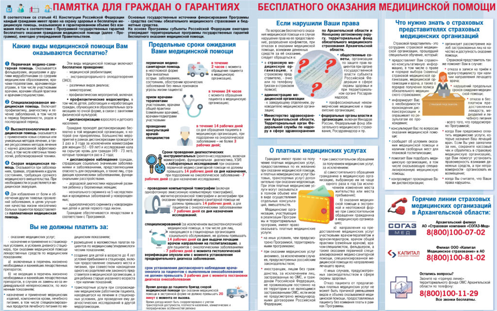 инфографика памятка ОМС